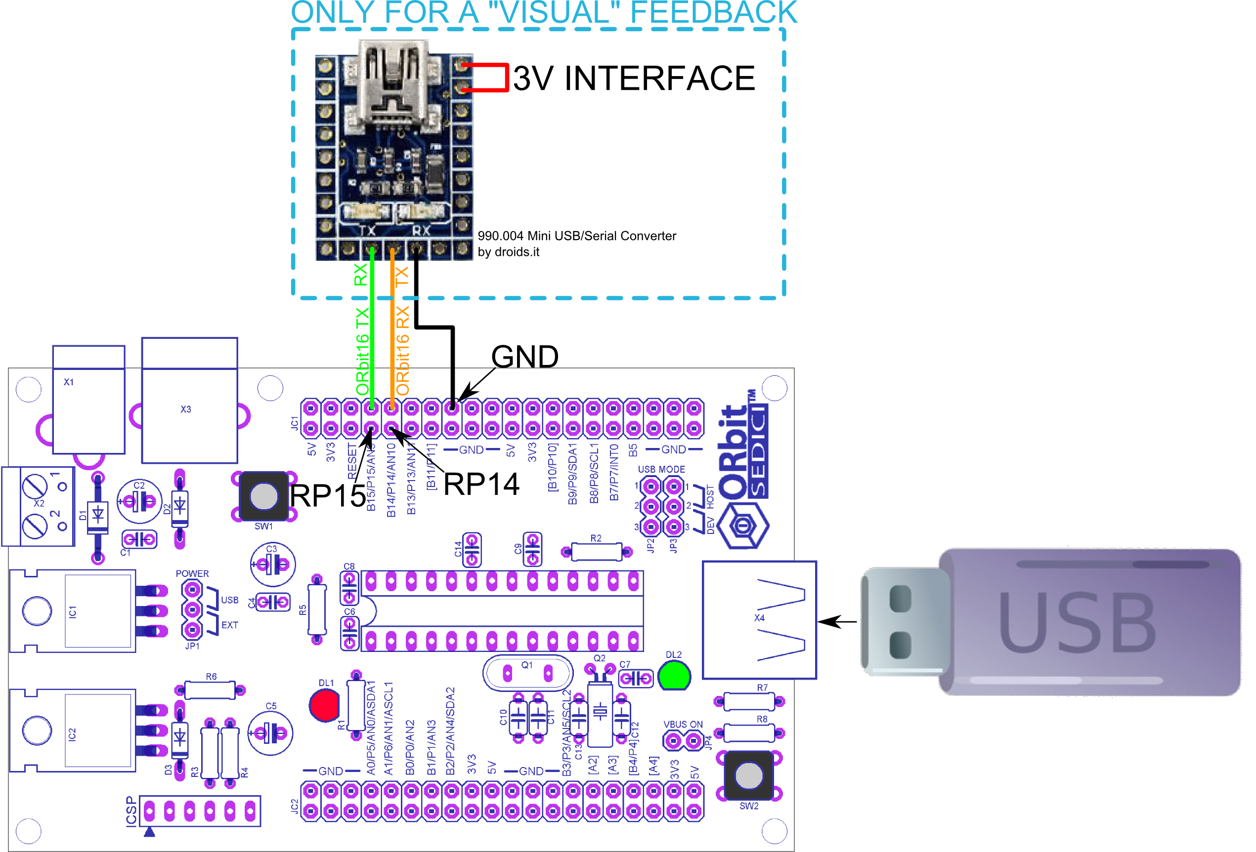 Stm32f4 usb otg schematic search for wiring diagrams usb host interfacing to an usb mouse orbit16 orbit32 rh settorezero com stm32 usb host schematic usb cable wire color diagram asfbconference2016 Images