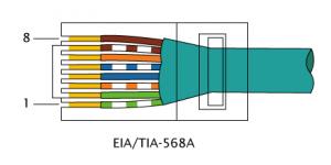 RJ-45_TIA-568A_Left