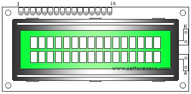 layout_display_16x2